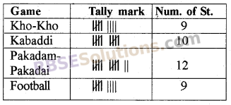 RBSE Solutions for Class 5 Maths Chapter 9 Data Additional Questions image 10