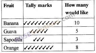 RBSE Solutions for Class 5 Maths Chapter 9 Data In Text Exercise image 1