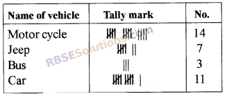RBSE Solutions for Class 5 Maths Chapter 9 Data In Text Exercise image 3