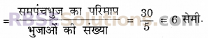 RBSE Solutions for Class 6 Maths Chapter 14 परिमाप एवं क्षेत्रफल Ex 14.1 image 5