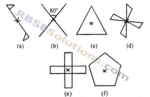 RBSE Solutions for Class 7 Maths Chapter 11 सममिति Additional Question
