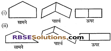 RBSE Solutions for Class 7 Maths Chapter 12 ठोस आकारों का चित्रण Ex 12.3