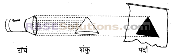 RBSE Solutions for Class 7 Maths Chapter 12 ठोस आकारों का चित्रण In Text Exercise