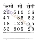 RBSE Solutions for Class 9 Maths Chapter 1 वैदिक गणित Ex 1.1