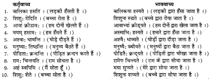 RBSE Class 10 Sanskrit व्याकरणम् वाच्य-परिवर्तनम् image 10