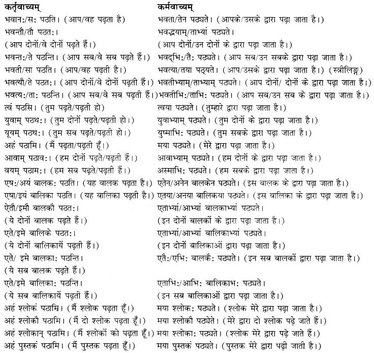 RBSE Class 10 Sanskrit व्याकरणम् वाच्य-परिवर्तनम् image 2