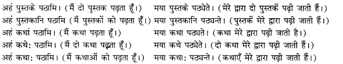 RBSE Class 10 Sanskrit व्याकरणम् वाच्य-परिवर्तनम् image 3
