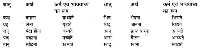 RBSE Class 10 Sanskrit व्याकरणम् वाच्य-परिवर्तनम् image 6