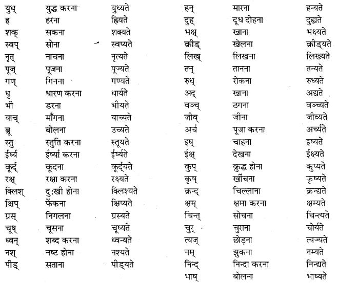 RBSE Class 10 Sanskrit व्याकरणम् वाच्य-परिवर्तनम् image 7