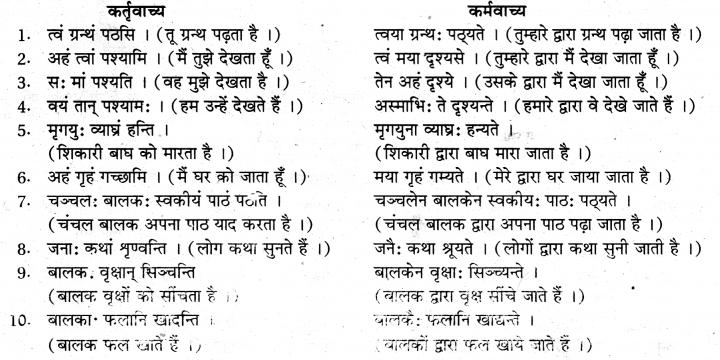 RBSE Class 10 Sanskrit व्याकरणम् वाच्य-परिवर्तनम् image 8