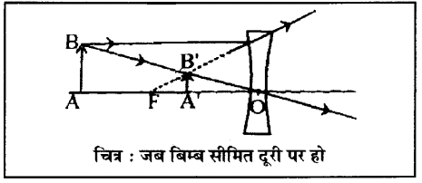 RBSE Class 10 Science Board Paper 2018 image 21