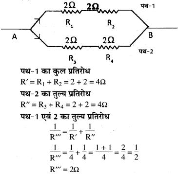 RBSE Class 10 Science Model Paper 1 image 14