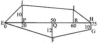 RBSE Class 8 Maths Model Paper 1 English Medium image 4