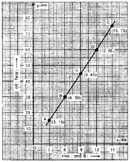 RBSE Class 8 Maths Model Paper 1 image 19