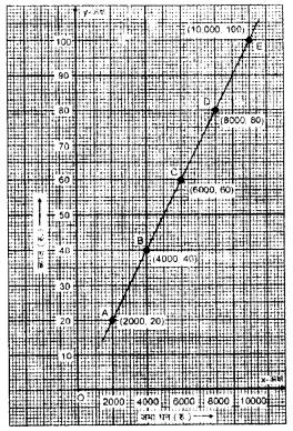 RBSE Class 8 Maths Model Paper 1 image 20