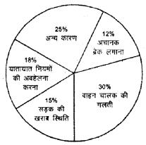 RBSE Class 8 Maths Model Paper 1 image 4
