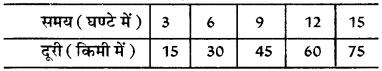 RBSE Class 8 Maths Model Paper 1 image 6