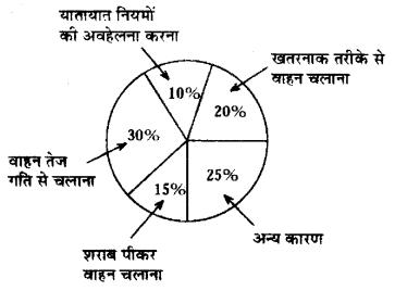 RBSE Class 8 Maths Model Paper 3 image 4