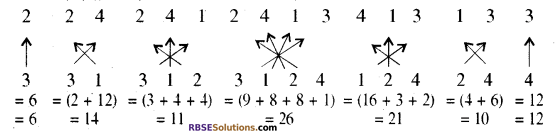 RBSE Solutions for Class 10 Maths Chapter 1 वैदिक गणित Ex 1.1 13