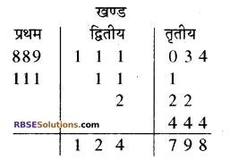 RBSE Solutions for Class 10 Maths Chapter 1 वैदिक गणित Ex 1.1 14