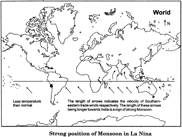 RBSE Solutions for Class 11 Indian Geography Chapter 7 Monsoon System of India img-2