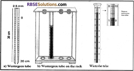 RBSE Solutions for Class 12 Biology Chapter 42 Bio-Medical Technologies img 1