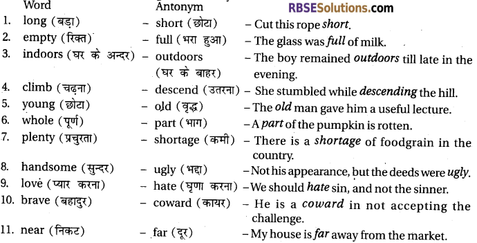 RBSE Solutions for Class 12 English Rainbow Chapter 11 On the Face of It img 2
