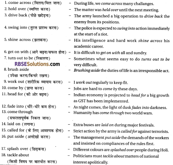 RBSE Solutions for Class 12 English Rainbow Chapter 9 A Walk Through the Fire img 2