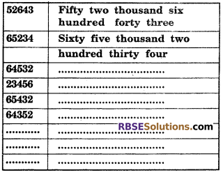 RBSE Solutions for Class 6 Maths Chapter 1 Know the Numbers In Text Exercise image 13
