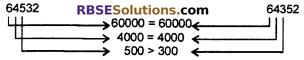 RBSE Solutions for Class 6 Maths Chapter 1 Know the Numbers In Text Exercise image 15