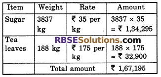 RBSE Solutions for Class 6 Maths Chapter 1 Know the Numbers In Text Exercise image 22