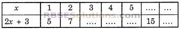 RBSE Solutions for Class 6 Maths Chapter 12 बीजगणित Ex 12.1 image 4