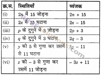 RBSE Solutions for Class 6 Maths Chapter 12 बीजगणित Ex 12.2 image 4