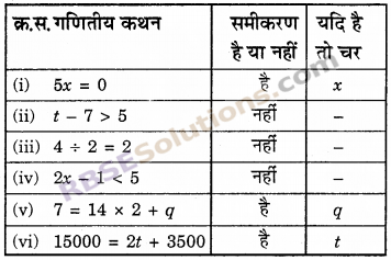 RBSE Solutions for Class 6 Maths Chapter 12 बीजगणित Ex 12.3 image 1