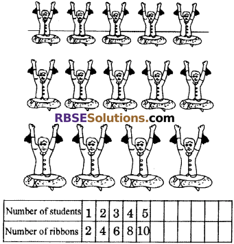 RBSE Solutions for Class 6 Maths Chapter 12 Algebra In Text Exercise image 2