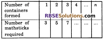 RBSE Solutions for Class 6 Maths Chapter 12 Algebra In Text Exercise image 6