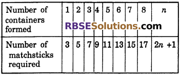 RBSE Solutions for Class 6 Maths Chapter 12 Algebra In Text Exercise image 8