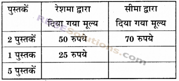 RBSE Solutions for Class 6 Maths Chapter 13 अनुपात व समानुपात In Text Exercise image 3
