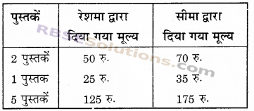 RBSE Solutions for Class 6 Maths Chapter 13 अनुपात व समानुपात In Text Exercise image 4