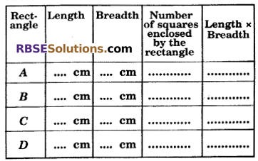 RBSE Solutions for Class 6 Maths Chapter 14 Perimeter and Area In Text Exercise image 15