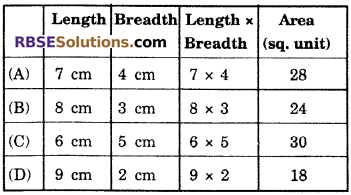RBSE Solutions for Class 6 Maths Chapter 14 Perimeter and Area In Text Exercise image 19