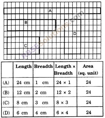 RBSE Solutions for Class 6 Maths Chapter 14 Perimeter and Area In Text Exercise image 20