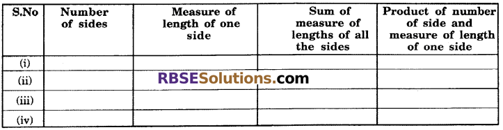 RBSE Solutions for Class 6 Maths Chapter 14 Perimeter and Area In Text Exercise image 7
