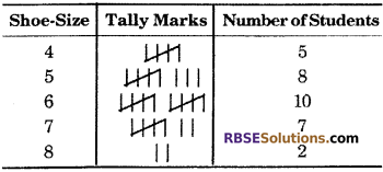 RBSE Solutions for Class 6 Maths Chapter 15 Data Handling Additional Questions image 7