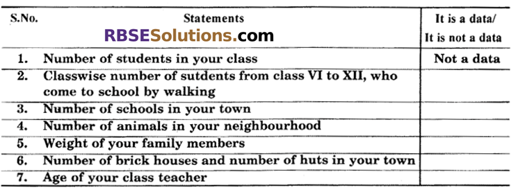RBSE Solutions for Class 6 Maths Chapter 15 Data Handling In Text Exercise image 6