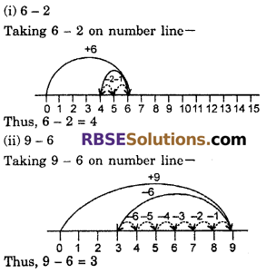 RBSE Solutions for Class 6 Maths Chapter 3 Whole Numbers In Text Exercise image 10