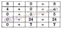 RBSE Solutions for Class 6 Maths Chapter 3 Whole Numbers In Text Exercise image 14