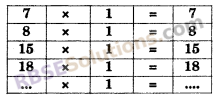 RBSE Solutions for Class 6 Maths Chapter 3 Whole Numbers In Text Exercise image 15