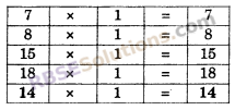 RBSE Solutions for Class 6 Maths Chapter 3 Whole Numbers In Text Exercise image 16