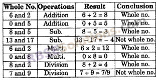 RBSE Solutions for Class 6 Maths Chapter 3 Whole Numbers In Text Exercise image 2